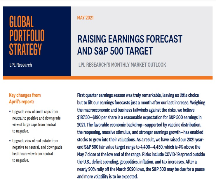 Global Portfolio Strategy   May 11, 2021